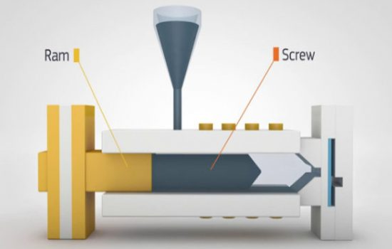 Cost of Injection Molding Labor